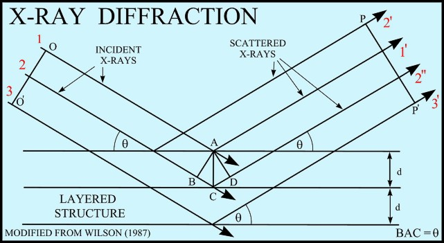 Elective course on x ray diffraction chemical materials elective course on x ray diffraction ccuart Image collections